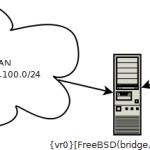Настройка сетевого моста в FreeBSD