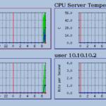 MRTG — визуальный мониторинг сети, HDD, CPU