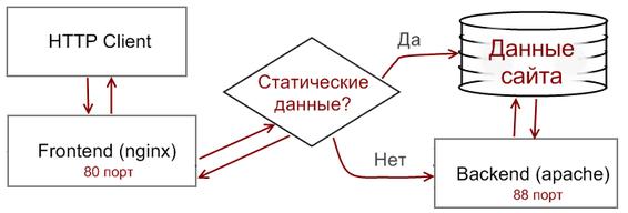 web_sch_2